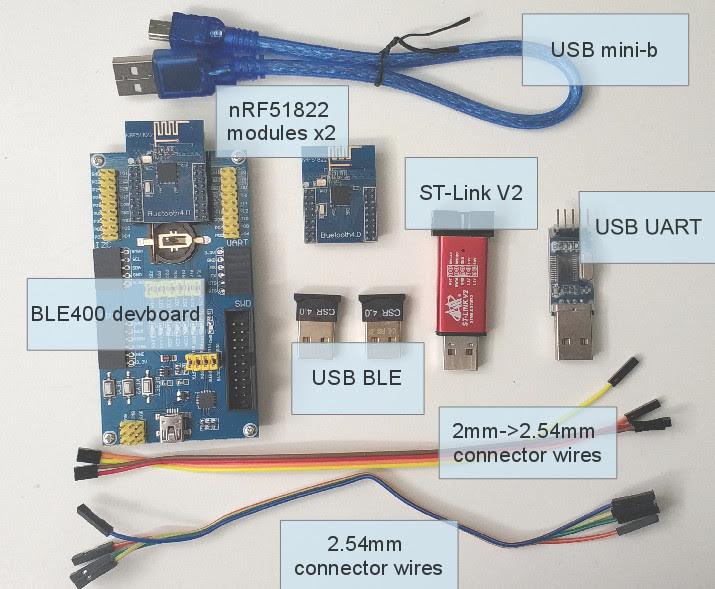 Hardware Set